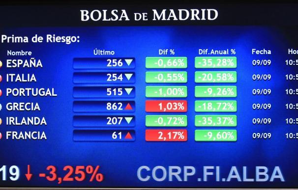 La prima de riesgo española abre sin cambios en 258 puntos básicos