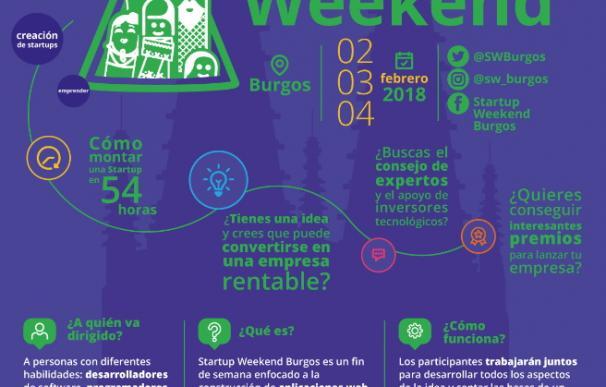 Cartel con información del Startup Weekend 2018