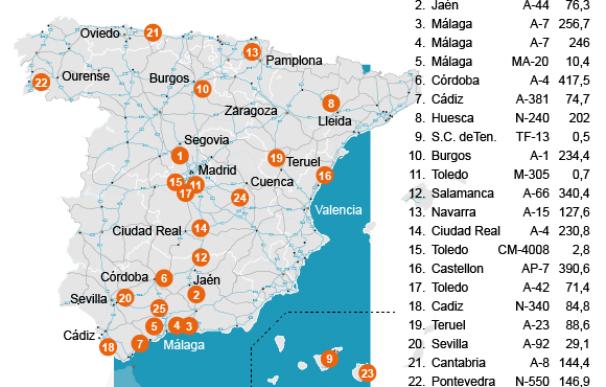 Radares que mas multan 2017
