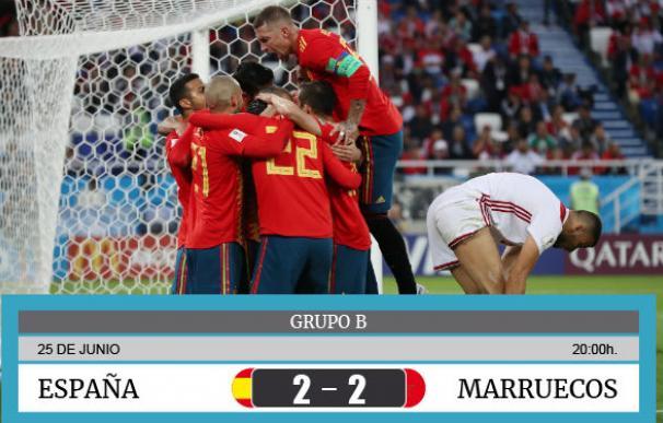 España empata ante Marruecos. /EFE