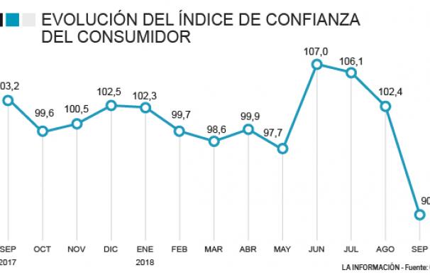 Grafico ICC