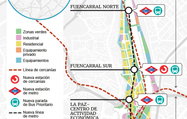 Gráfico Madrid Nuevo Norte