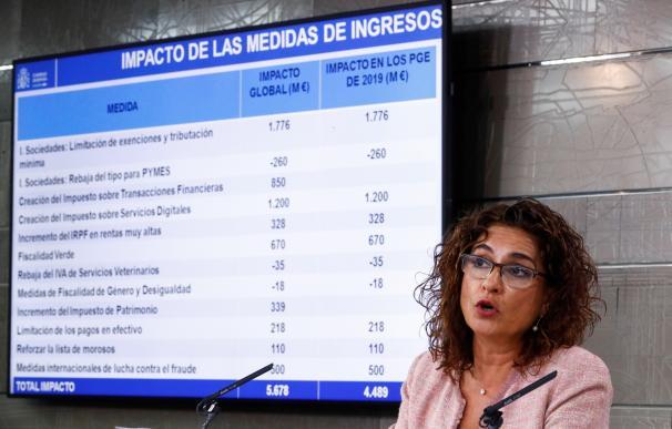 María Jesús Montero, presenta el borrador de plan presupuestario / EFE