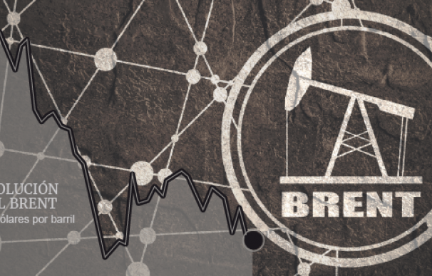 Desplome del Brent