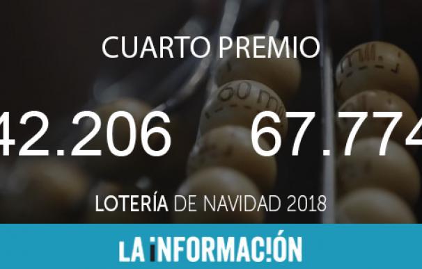Cuartos premios de la Lotería de Navidad 2018
