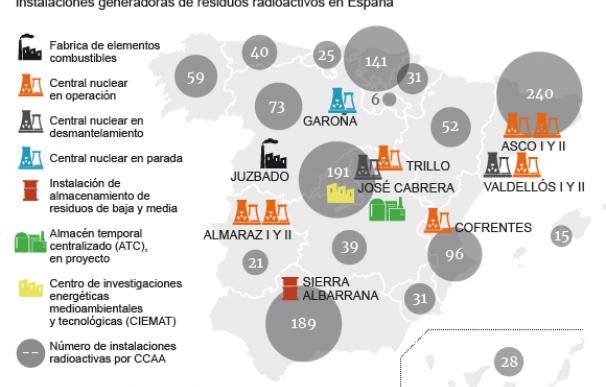 Gráfico del mapa nuclear en España.