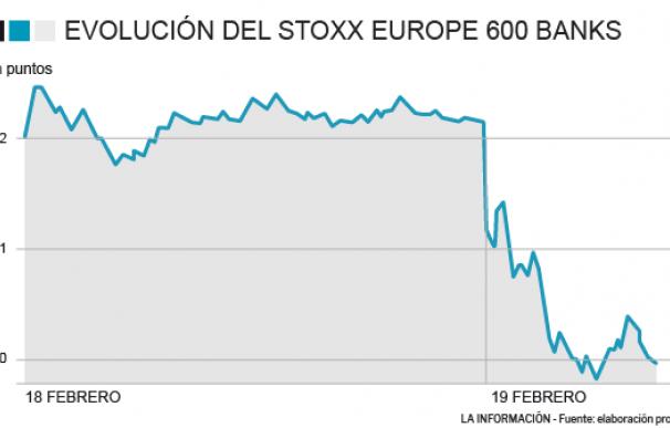 HSBC penalizado por China y el Brexit, arrastra al sector en Europa