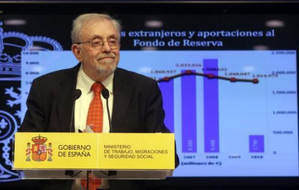 El secretario de Estado de la Seguridad Social, Octavio Granado. EFE