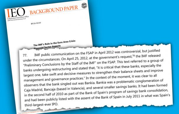 Auditoría del FMI 2012