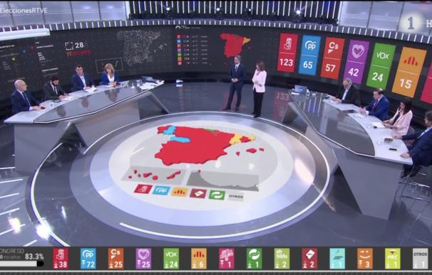 Plato elecciones RTVE