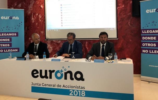 Junta de accionistas 2018 de Eurona