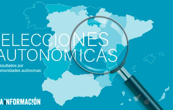 Elecciones Autonómicas 2019