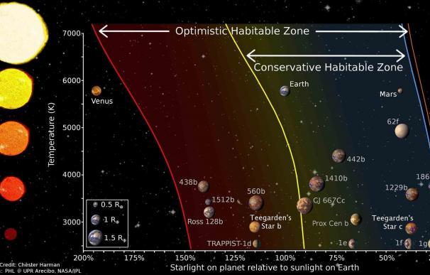 exoplanetas descubiertos