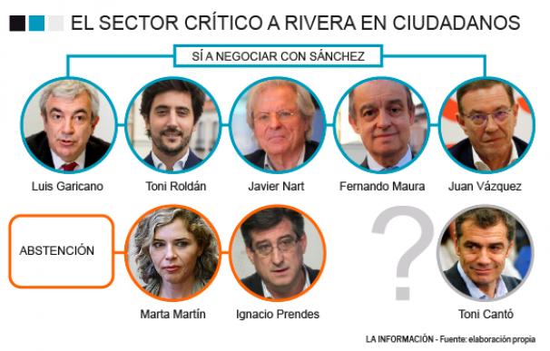 """El ala liberal de Garicano y los ex de UPyD dinamitan Cs: """"No somos un nuevo PP"""""""