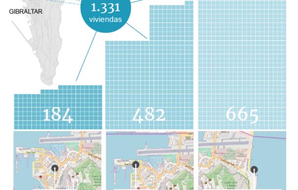 Boom inmobiliario en Gibraltar con tres proyectos de 1.331 'viviendas protegidas'