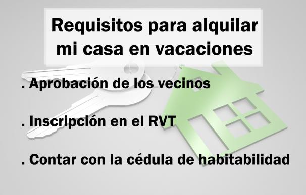 Requisitos para alquilar la casa en vacaciones