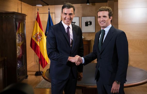 El Ibex se mueve para una abstención del PP en la segunda investidura de Sánchez