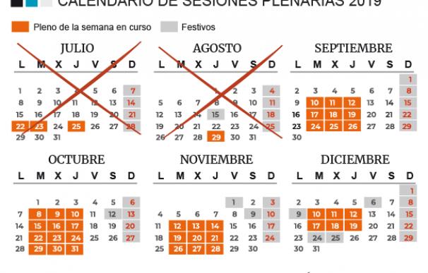 Calendario de plenos en el Congreso