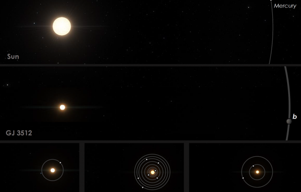 Nuevo exoplaneta