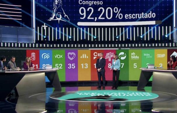 Elecciones TVE