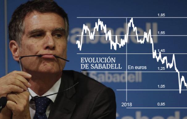 Jaime Guardiola es consejero delegado de Banco Sabadell.