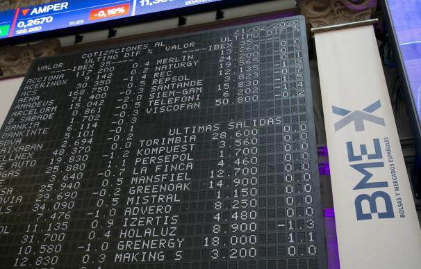 El Ibex 35 se mantiene por debajo de los 7.000 puntos.