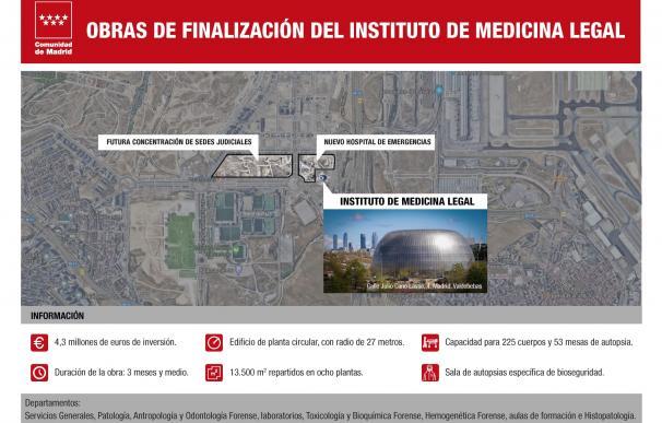 ciudad de la justicia 2020