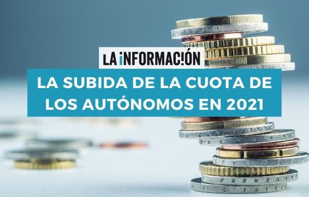 cuota autonomos 2021