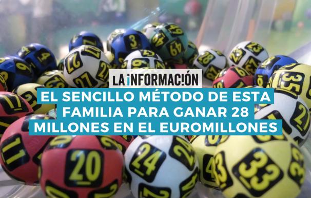 El método de una familia francesa para ganar el Euromillones ha sido replicado en España.