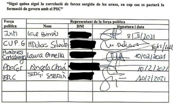 Documento de los partidos independentistas.