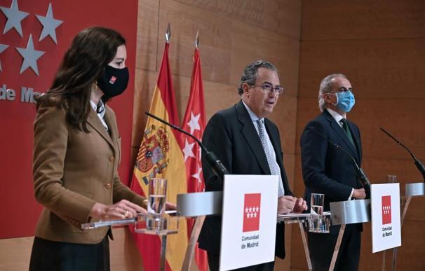 Elecciones autonómicas en Madrid