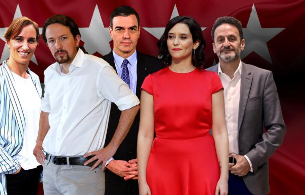 La batalla de los estrategas por Madrid: de MÁR a Redondo y de Levin a Abascal