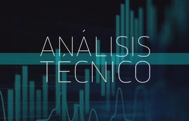 Análisis técnico de Atresmedia, Mediaset, Prisa y Vocento.