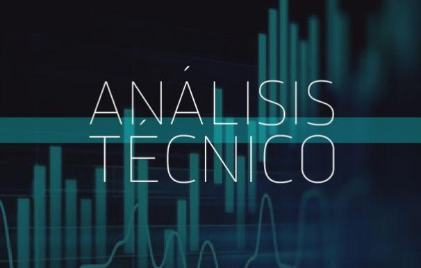 Análisis técnico de AMD, ASML y Taiwan Semiconductor.