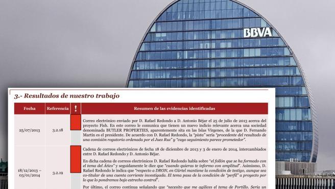 Sede de BBVA    BBVA.- La CNMV multa a BBVA con 3,5 millones por percibir incentivos no permitidos de terceros en 2013      (Foto de ARCHIVO)    10/04/2018