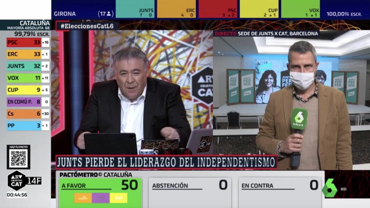 La Sexta: así mantiene su fuerza en la noches electorales frente a una TVE débil